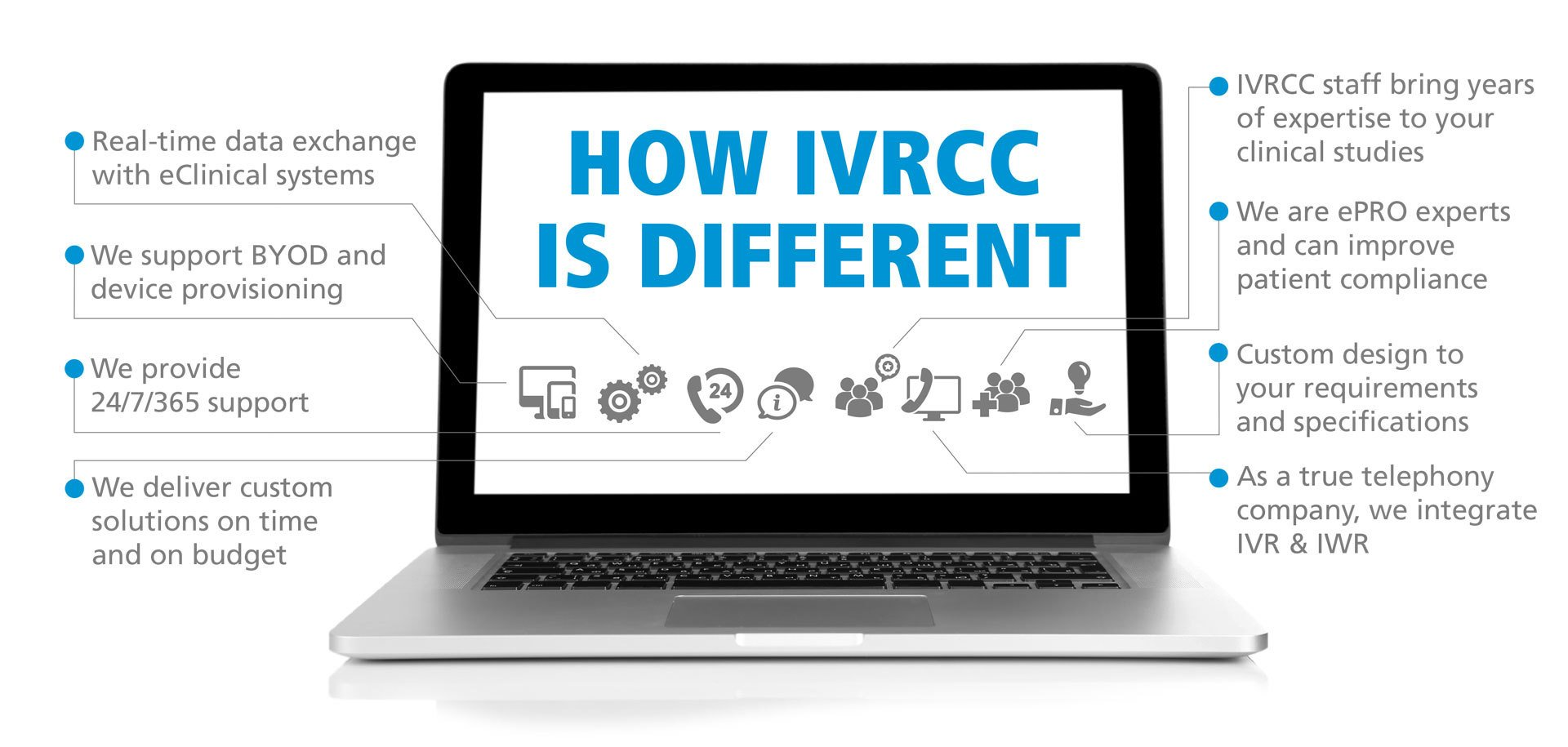 Learn how IVRCC is different